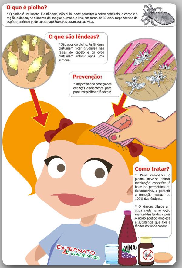 face-piolho